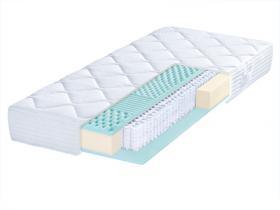 Ergo Dream Matratze : matratzen in ihrem segm ller einrichtungshaus ~ Frokenaadalensverden.com Haus und Dekorationen